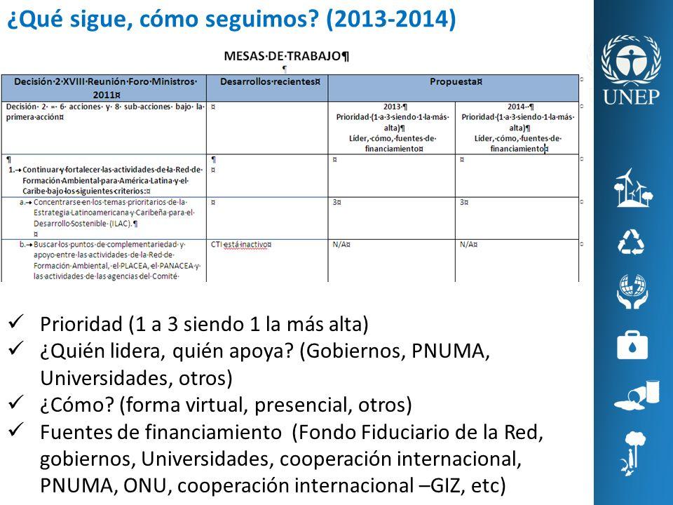 ¿Qué sigue, cómo seguimos (2013-2014)
