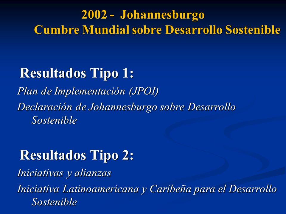 2002 - Johannesburgo Cumbre Mundial sobre Desarrollo Sostenible