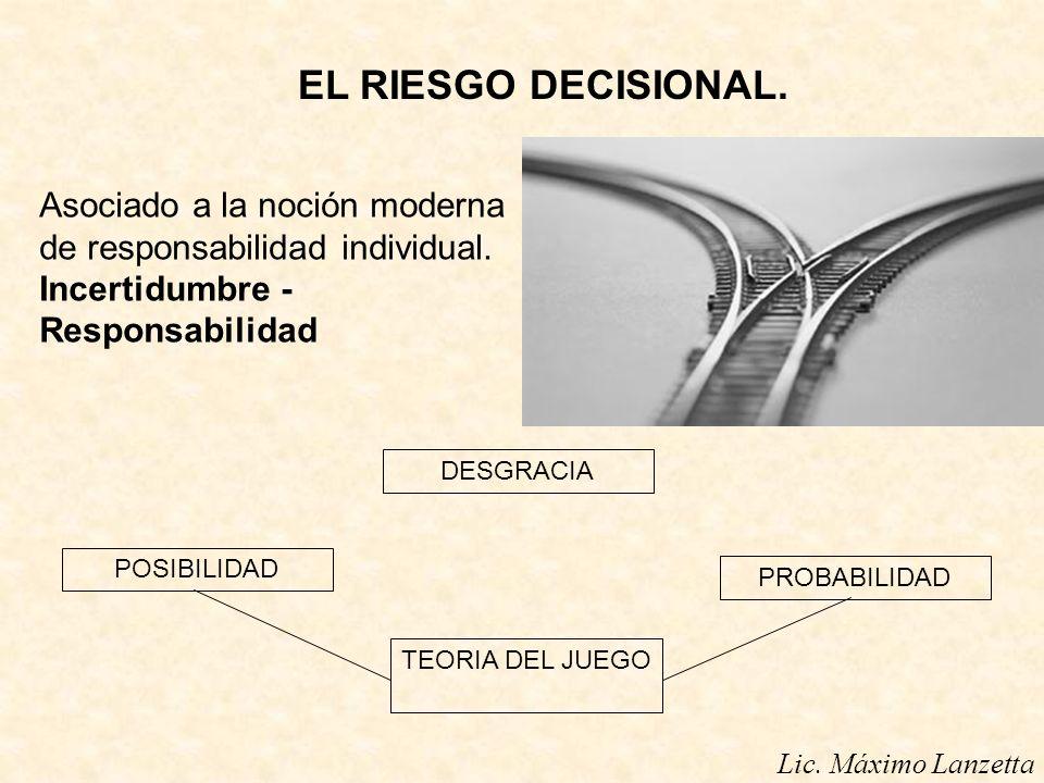 EL RIESGO DECISIONAL.Asociado a la noción moderna de responsabilidad individual. Incertidumbre - Responsabilidad.