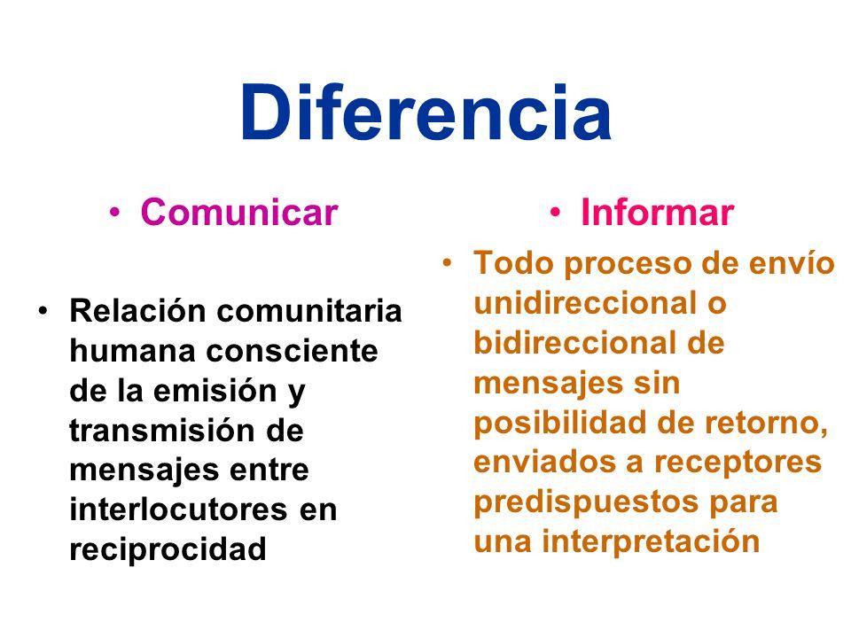 Diferencia Comunicar Informar