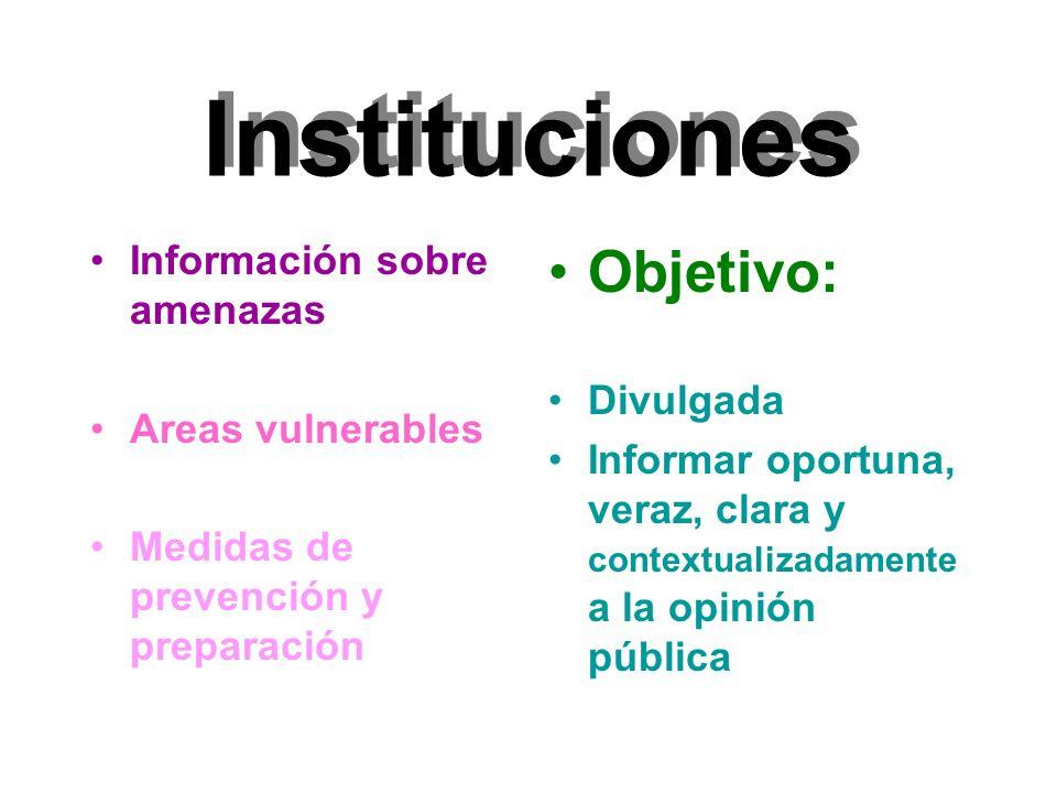 Instituciones Objetivo: Información sobre amenazas Divulgada