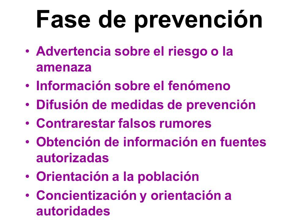 Fase de prevención Advertencia sobre el riesgo o la amenaza