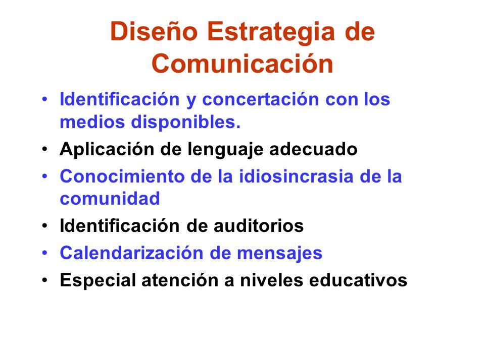 Diseño Estrategia de Comunicación