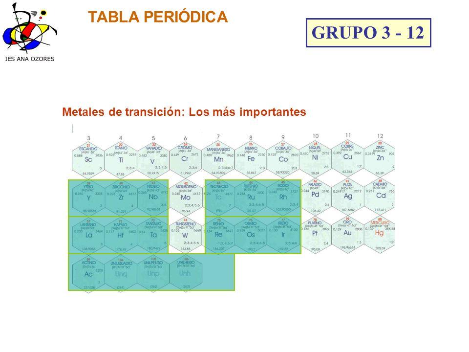 Metales semimetales no metales gases nobles y tierras raras ppt 11 grupo urtaz Choice Image