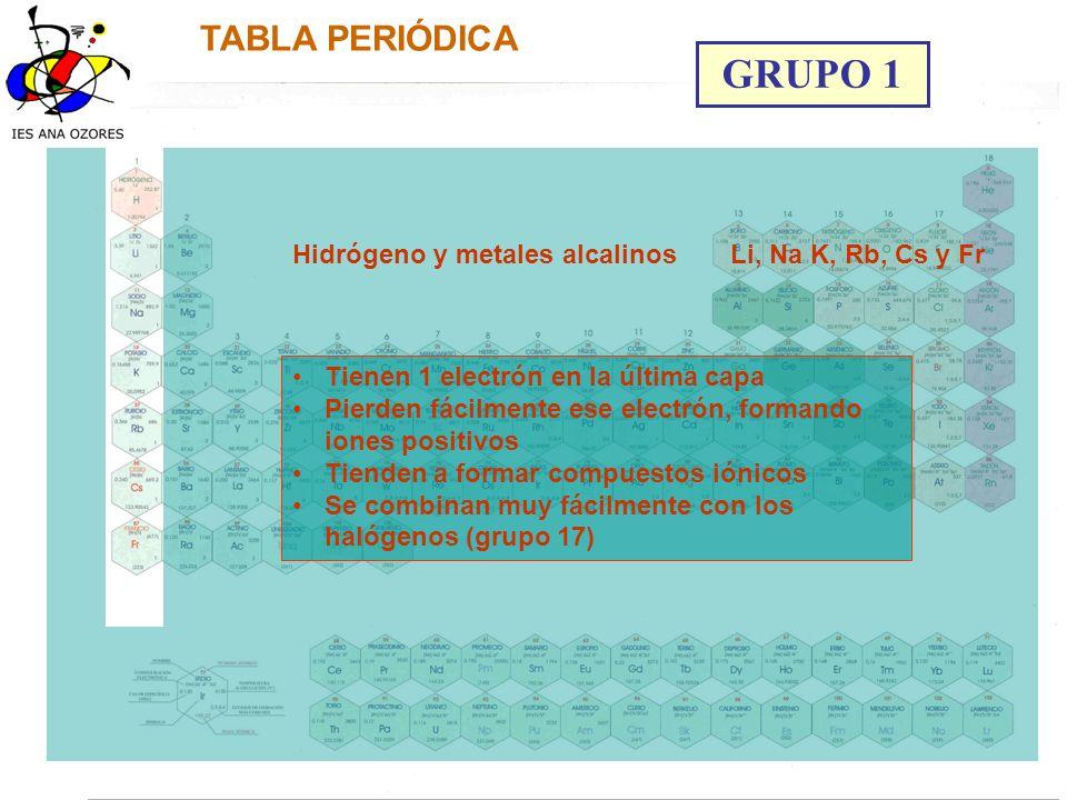 grupo 1 tabla peridica hidrgeno y metales alcalinos - Tabla Periodica Metales No Metales Gases Nobles