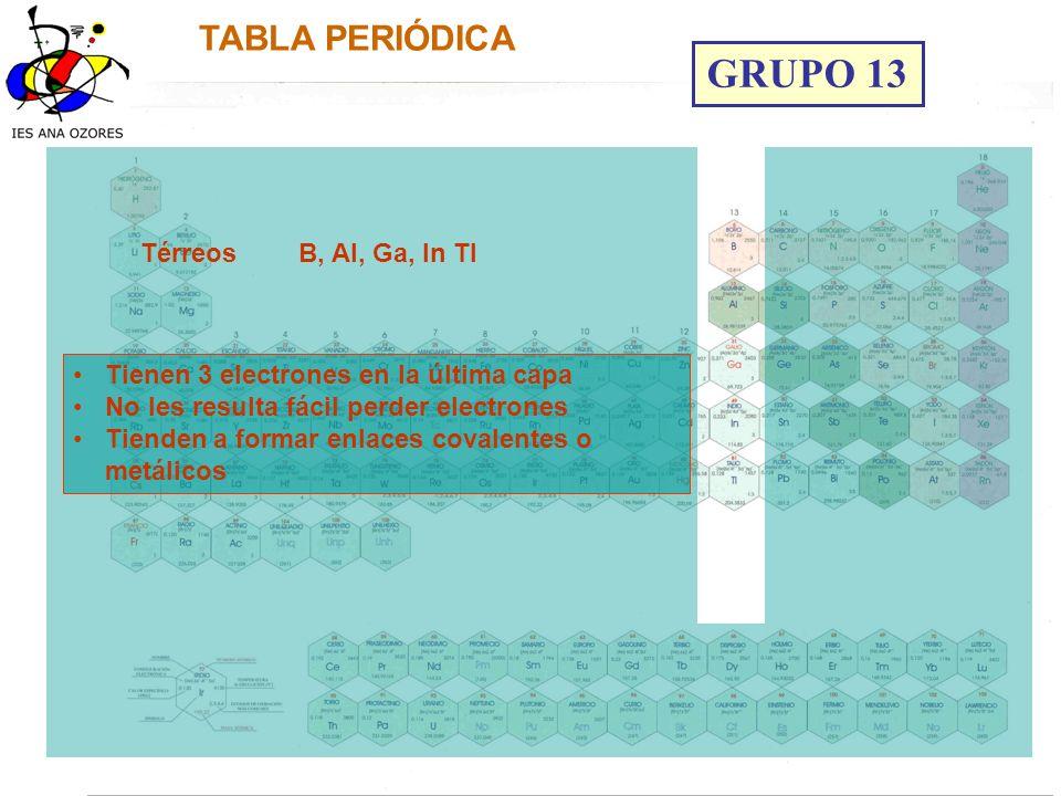 Metales semimetales no metales gases nobles y tierras raras ppt grupo 13 tabla peridica trreos b al ga in tl urtaz Image collections
