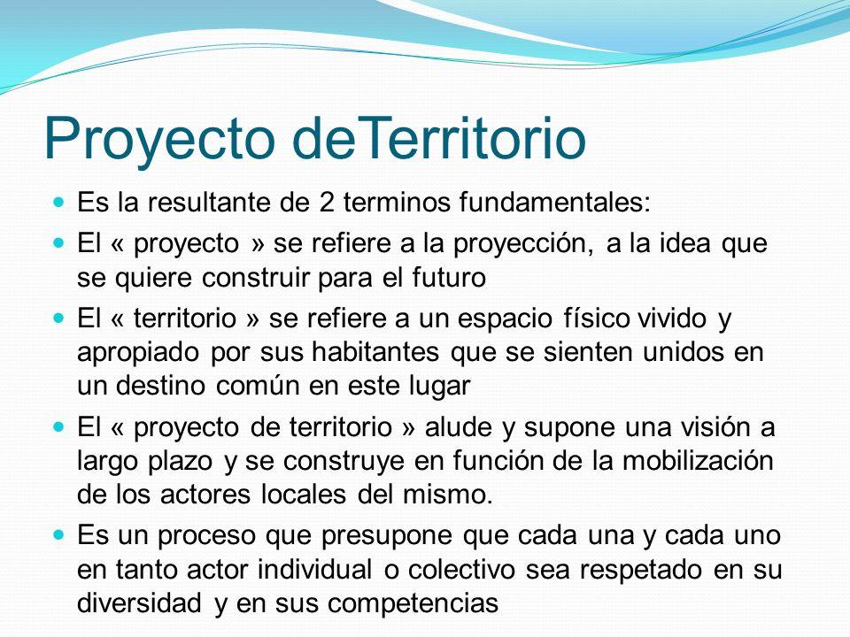 Proyecto deTerritorio