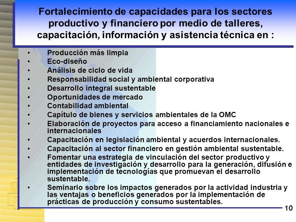 Fortalecimiento de capacidades para los sectores productivo y financiero por medio de talleres, capacitación, información y asistencia técnica en :