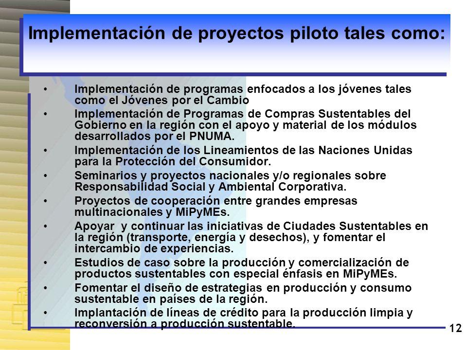 Implementación de proyectos piloto tales como: