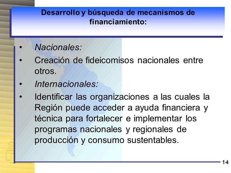 Desarrollo y búsqueda de mecanismos de financiamiento: