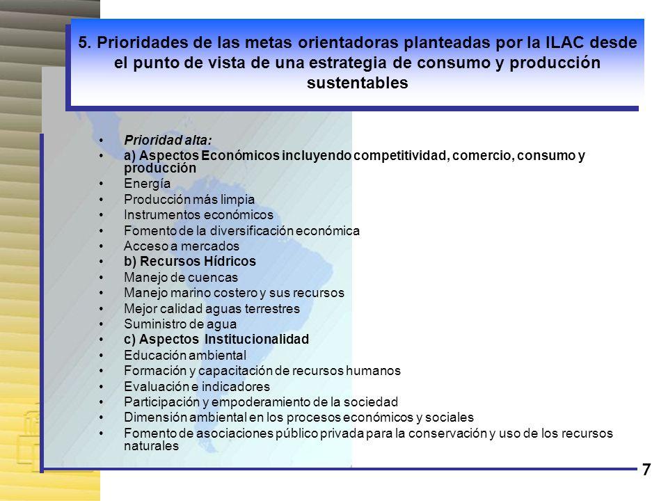 5. Prioridades de las metas orientadoras planteadas por la ILAC desde el punto de vista de una estrategia de consumo y producción sustentables