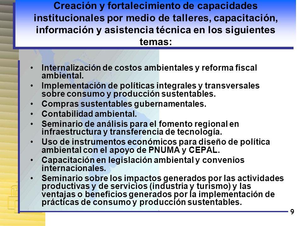 Creación y fortalecimiento de capacidades institucionales por medio de talleres, capacitación, información y asistencia técnica en los siguientes temas: