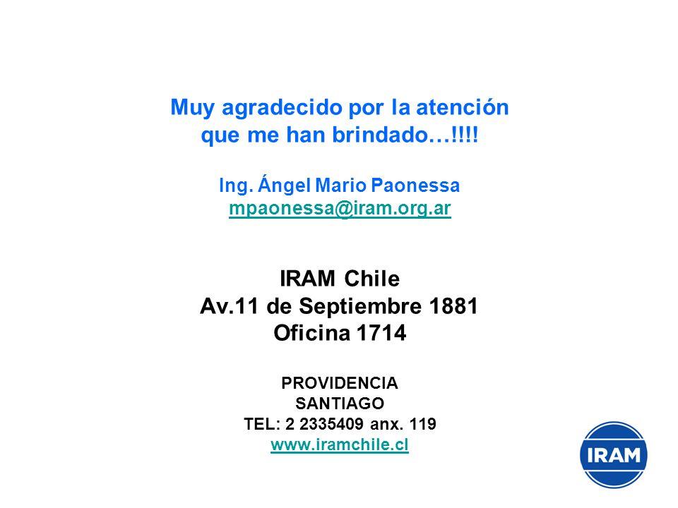 Muy agradecido por la atención Ing. Ángel Mario Paonessa