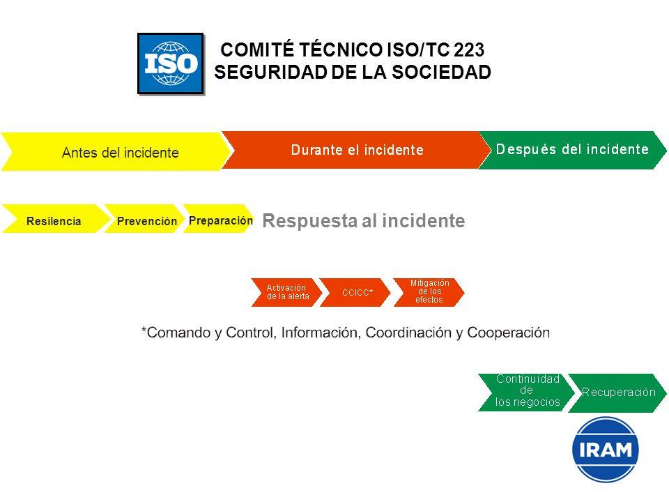 COMITÉ TÉCNICO ISO/TC 223 SEGURIDAD DE LA SOCIEDAD