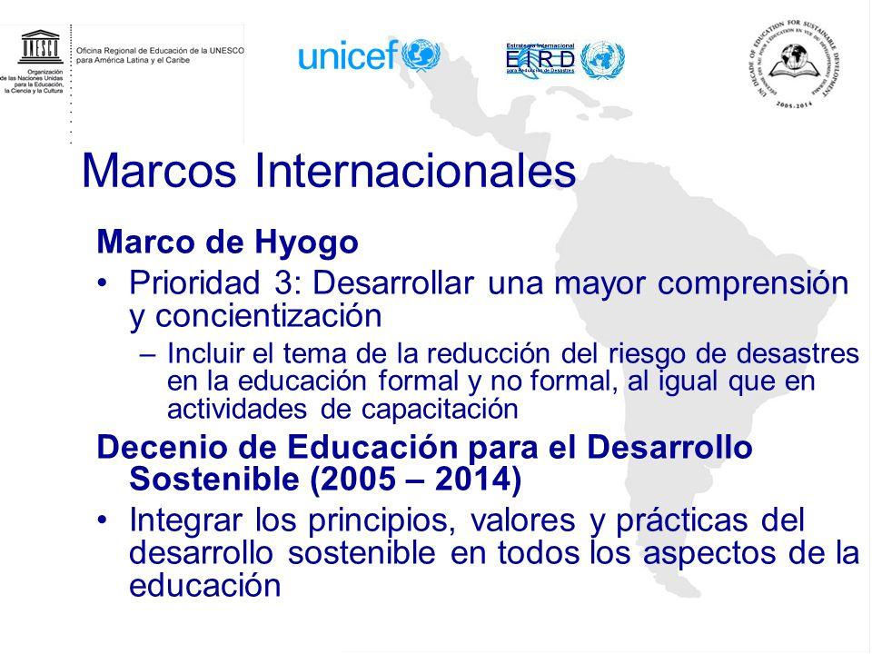 Marcos Internacionales