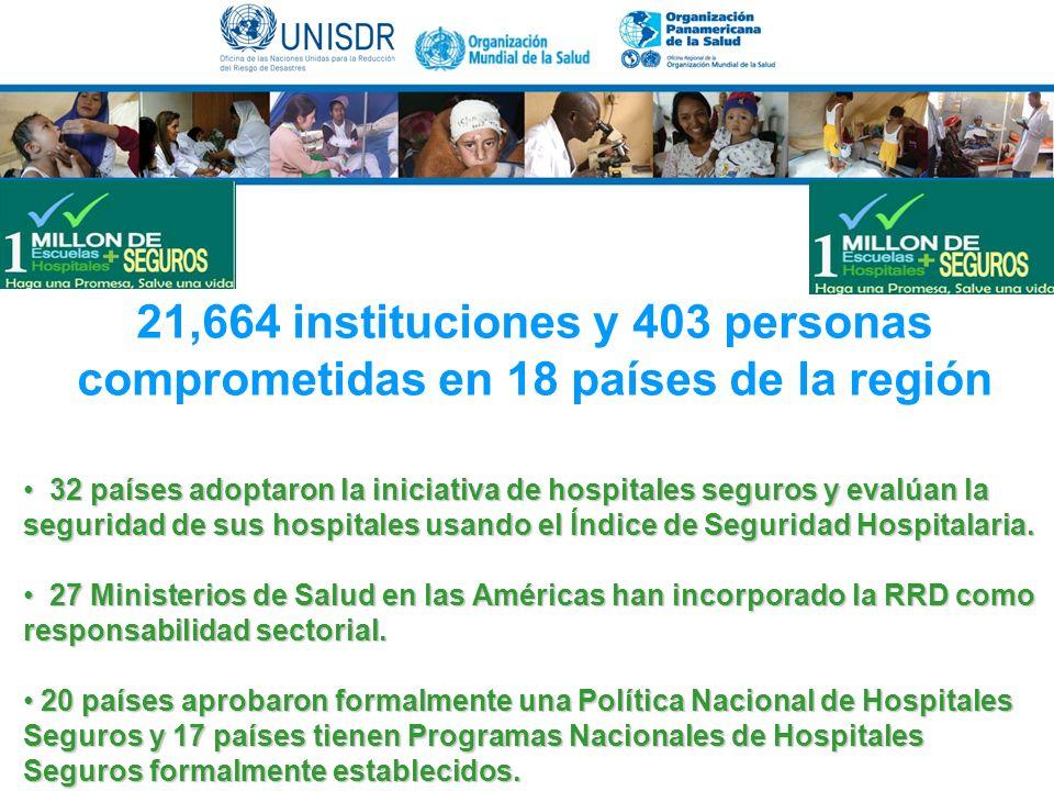 21,664 instituciones y 403 personas comprometidas en 18 países de la región