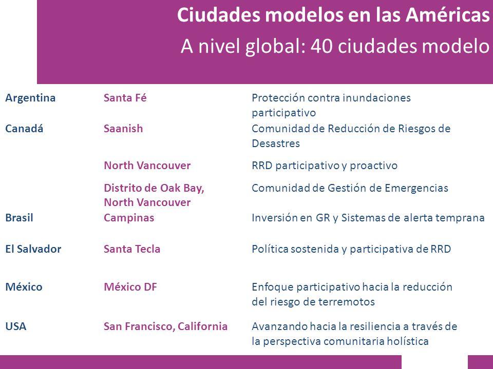 Ciudades modelos en las Américas A nivel global: 40 ciudades modelo