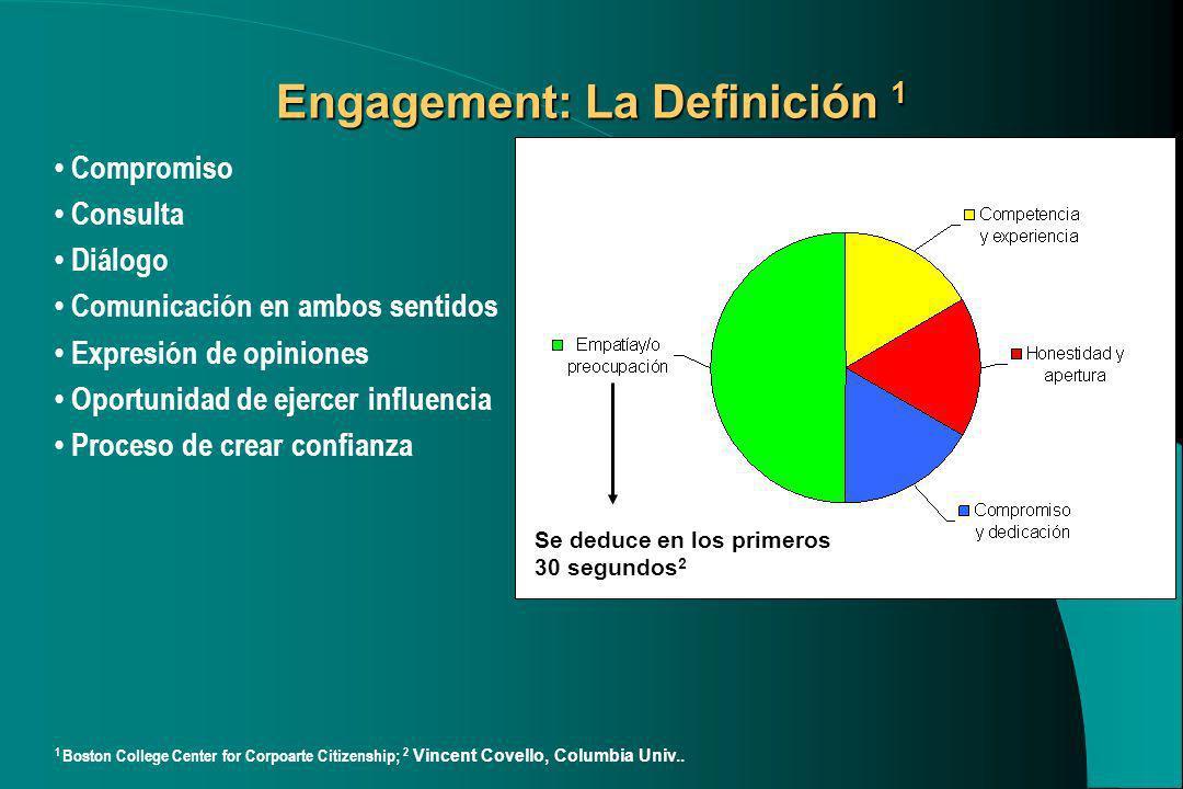Engagement: La Definición 1