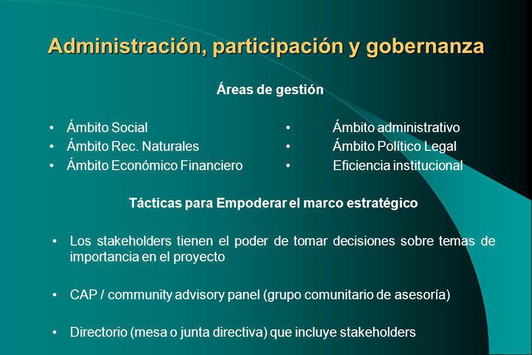 Administración, participación y gobernanza