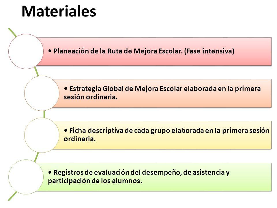 Materiales • Planeación de la Ruta de Mejora Escolar. (Fase intensiva)