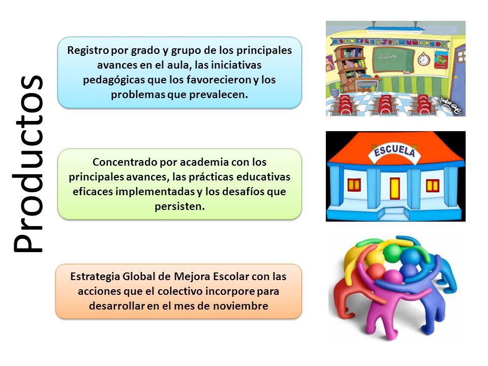 Registro por grado y grupo de los principales avances en el aula, las iniciativas pedagógicas que los favorecieron y los problemas que prevalecen.