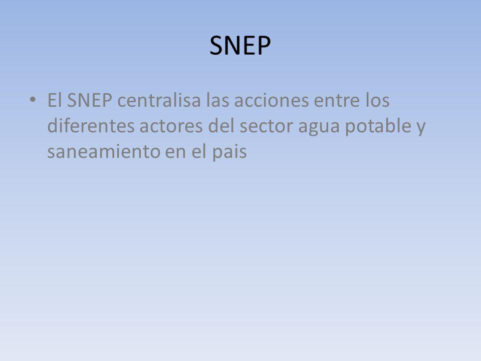 SNEP El SNEP centralisa las acciones entre los diferentes actores del sector agua potable y saneamiento en el pais.