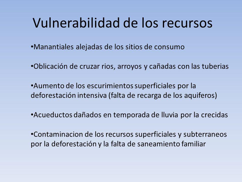 Vulnerabilidad de los recursos