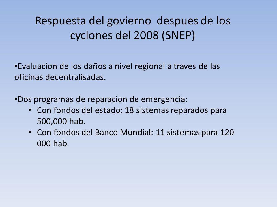 Respuesta del govierno despues de los cyclones del 2008 (SNEP)