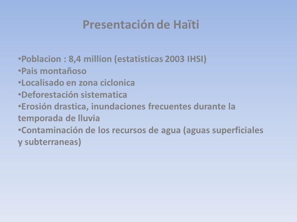 Presentación de Haïti Poblacion : 8,4 million (estatisticas 2003 IHSI)