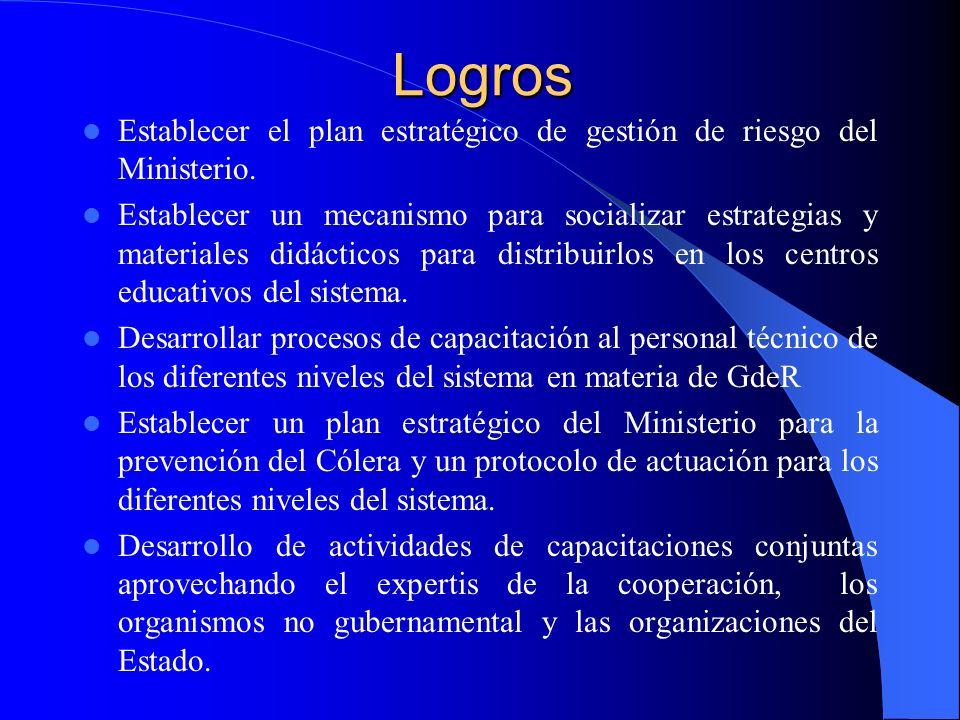 LogrosEstablecer el plan estratégico de gestión de riesgo del Ministerio.