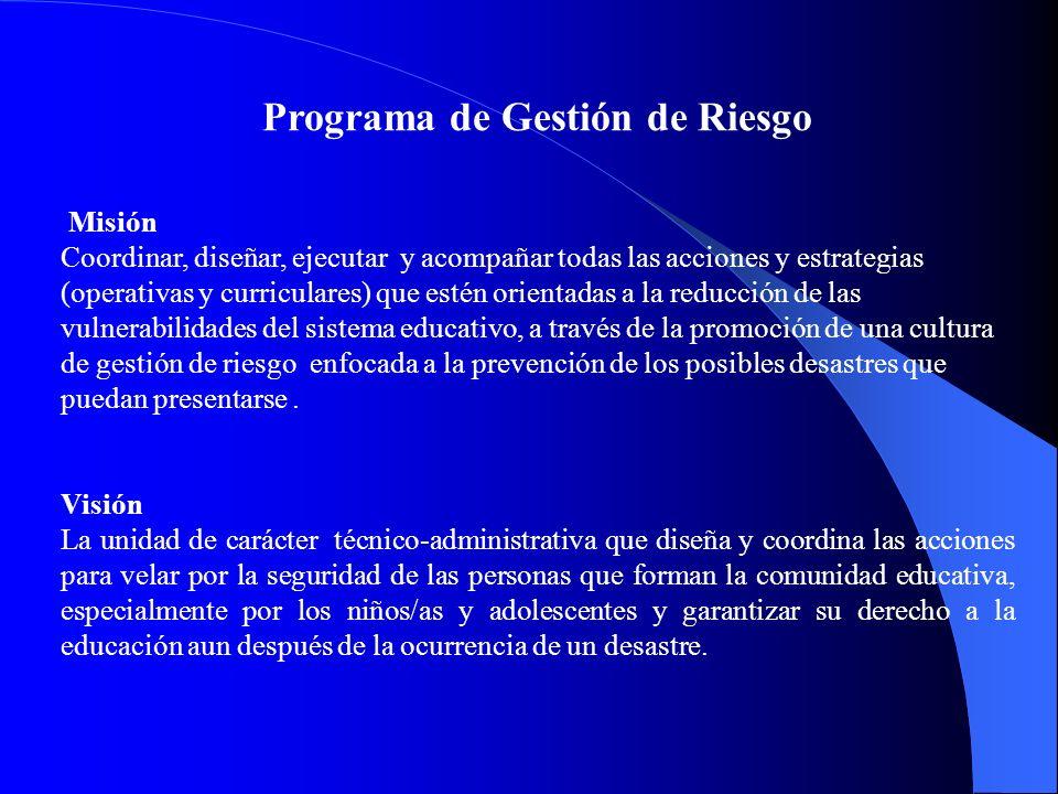 Programa de Gestión de Riesgo