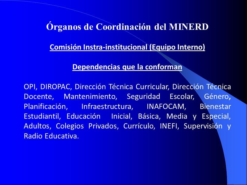 Órganos de Coordinación del MINERD