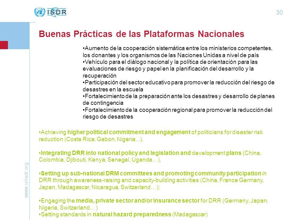 Buenas Prácticas de las Plataformas Nacionales