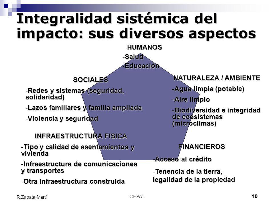 Integralidad sistémica del impacto: sus diversos aspectos