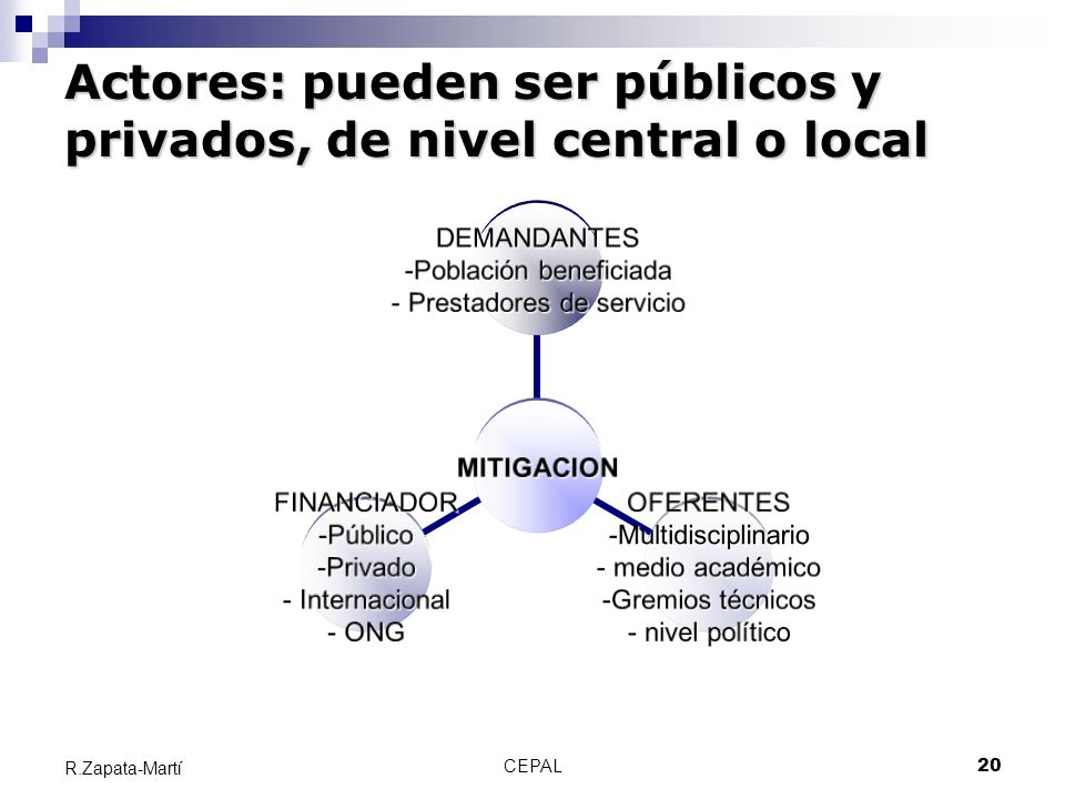 Actores: pueden ser públicos y privados, de nivel central o local
