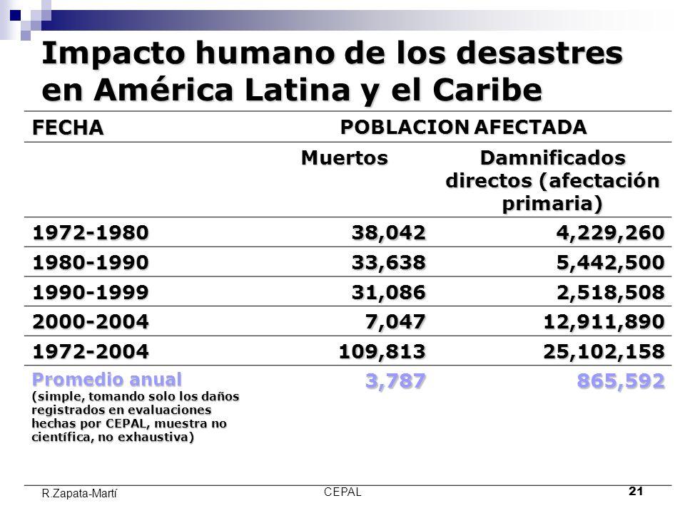 Impacto humano de los desastres en América Latina y el Caribe