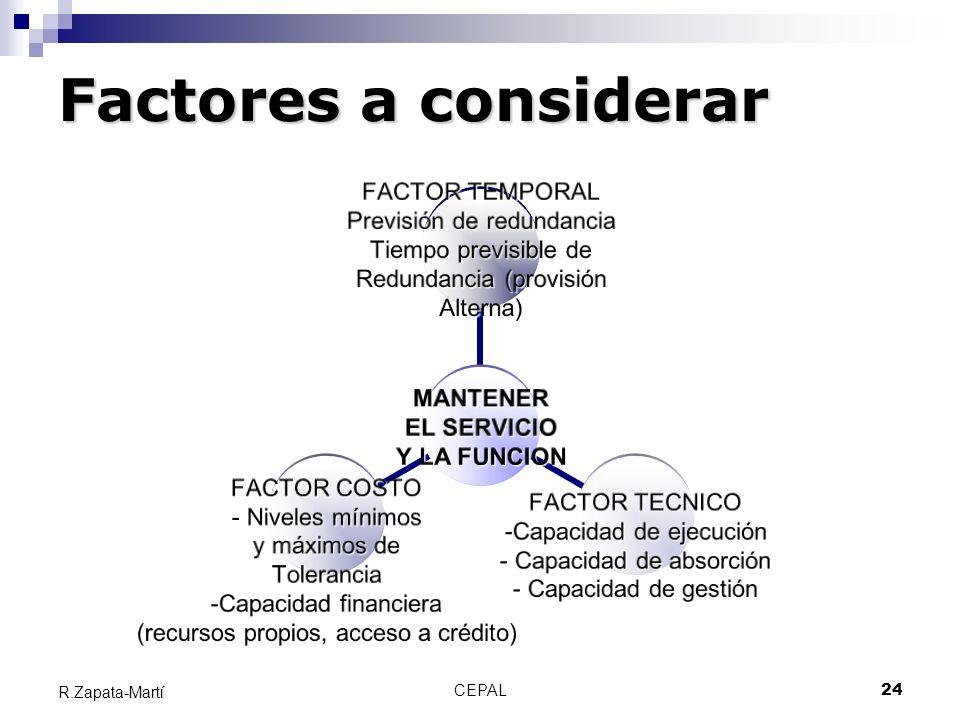 Factores a considerar R.Zapata-Martí CEPAL