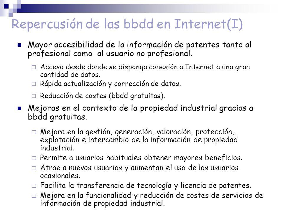 Repercusión de las bbdd en Internet(I)