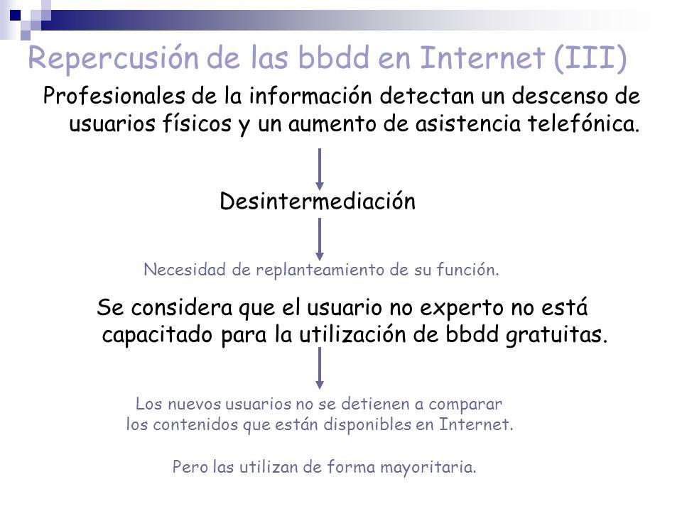 Repercusión de las bbdd en Internet (III)