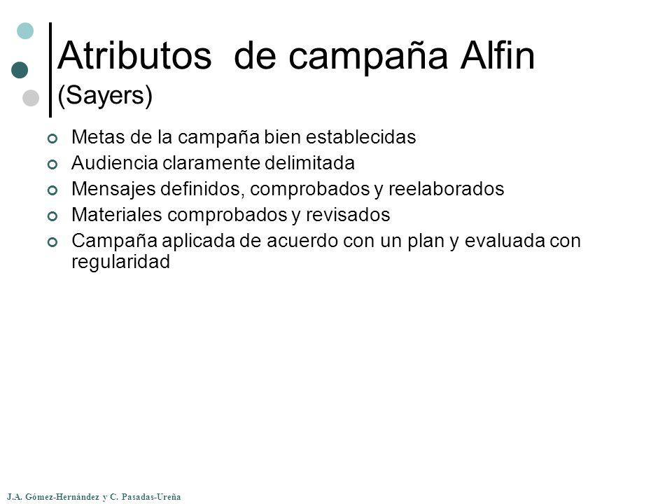 Atributos de campaña Alfin (Sayers)