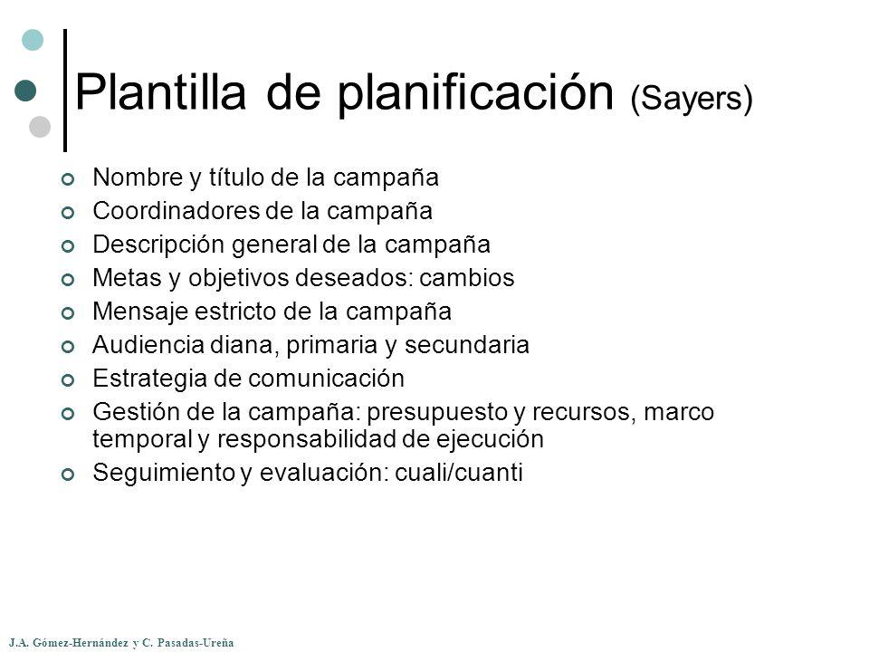 Plantilla de planificación (Sayers)