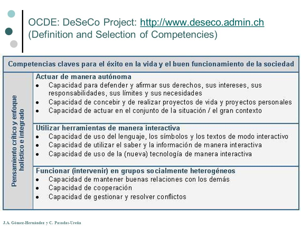 OCDE: DeSeCo Project: http://www. deseco. admin