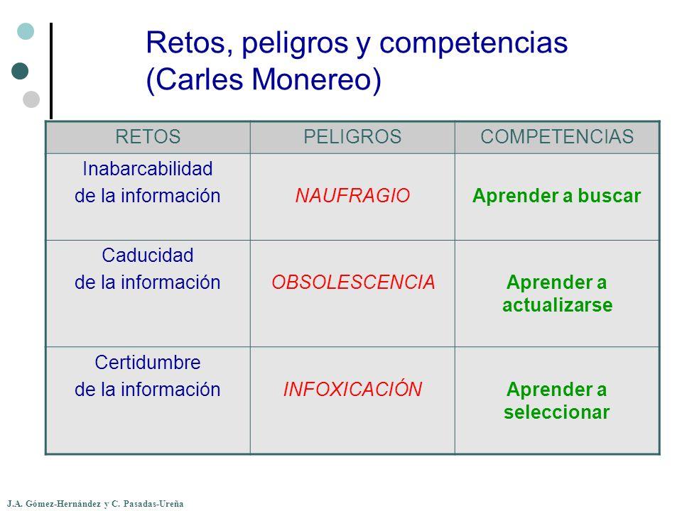 Retos, peligros y competencias (Carles Monereo)