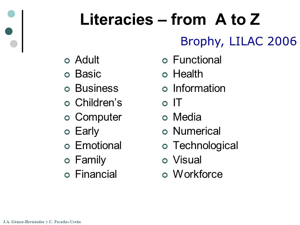 Literacies – from A to Z Brophy, LILAC 2006 Adult Basic Business