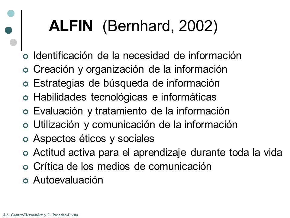 ALFIN (Bernhard, 2002) Identificación de la necesidad de información