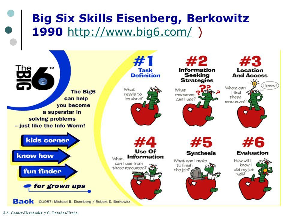 Big Six Skills Eisenberg, Berkowitz 1990 http://www.big6.com/ )