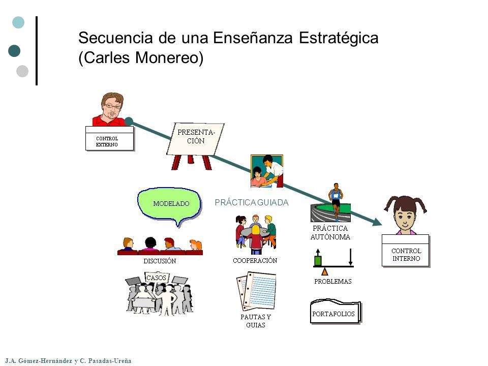 Secuencia de una Enseñanza Estratégica (Carles Monereo)