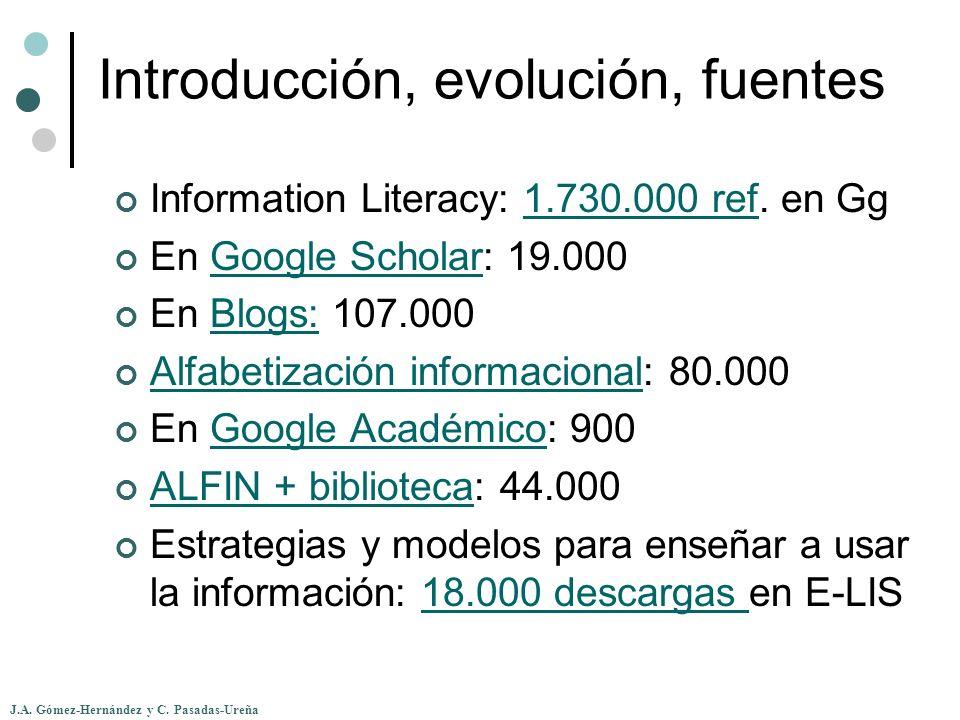 Introducción, evolución, fuentes