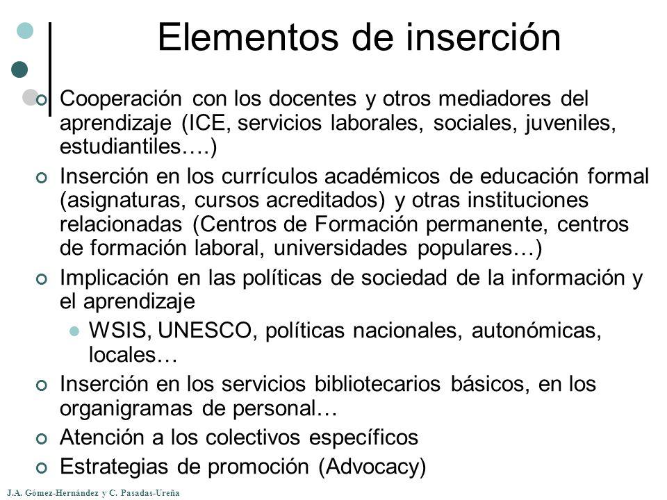 Elementos de inserción