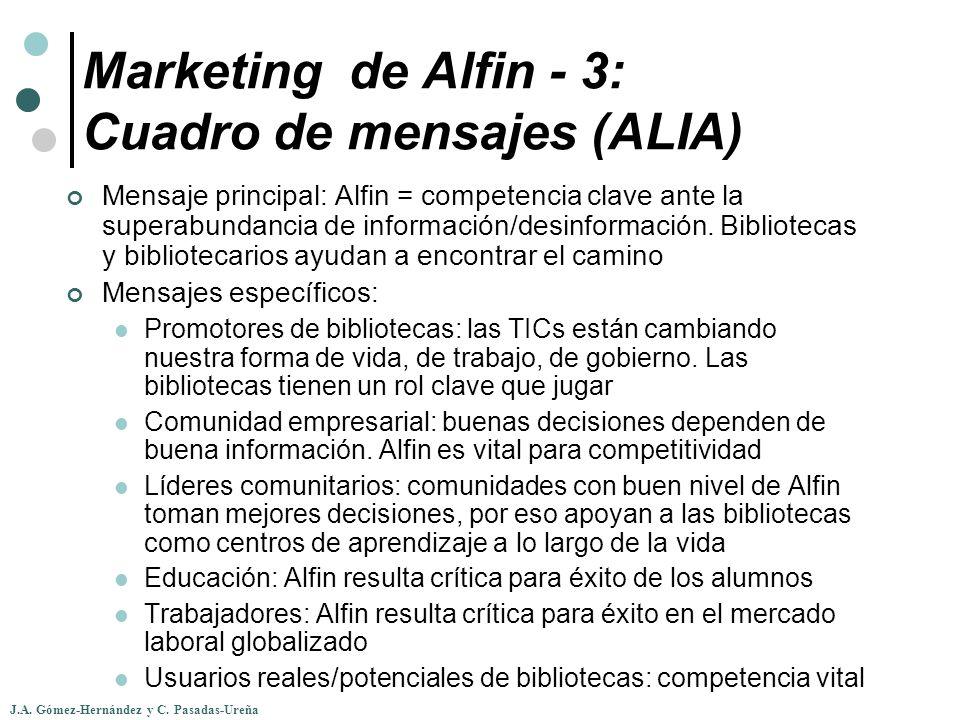 Marketing de Alfin - 3: Cuadro de mensajes (ALIA)